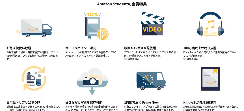 Amazon student(スチューデント)会員のまとめ