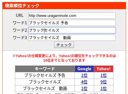検索結果の1ページ目に表示させるのに有効な2つの手法
