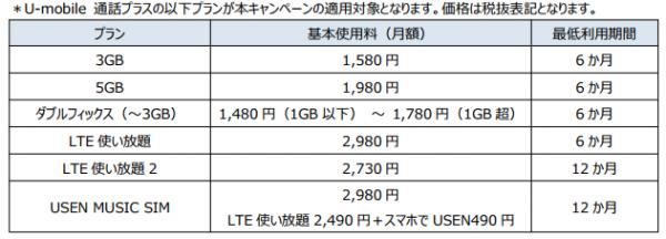 u-mobile20160708