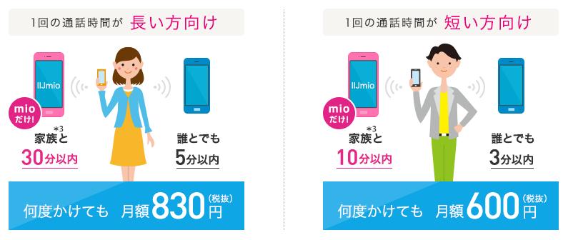 IIJmio、2種類の通話定額オプションを9月から提供