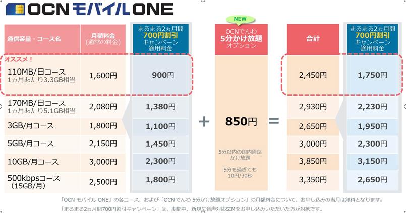 「OCNモバイルONE」定額通話オプションを8月から受付